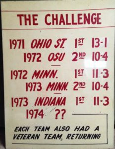 1973-74 IU Basketball Assembly Hall Locker Room Sign